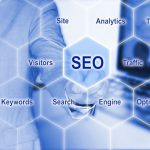 SEO Keywords in Your Website